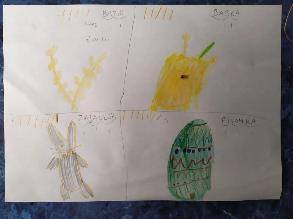 kartka z rysunkami dziecka o wielkanocy